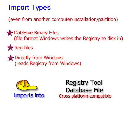 Registry Tool import sources